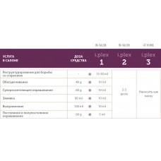 Средство для укрепления дисульфидных мостиков - Lakme i.plex 1 Premium bond 500 мл